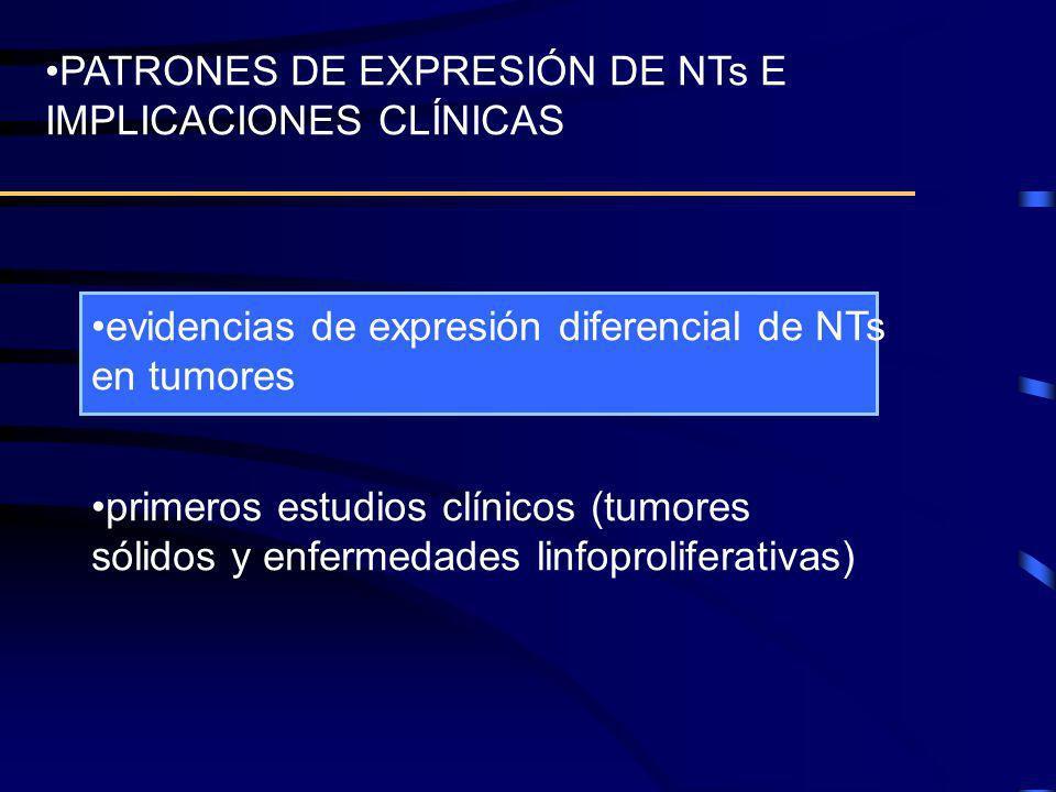 PATRONES DE EXPRESIÓN DE NTs E IMPLICACIONES CLÍNICAS evidencias de expresión diferencial de NTs en tumores primeros estudios clínicos (tumores sólido