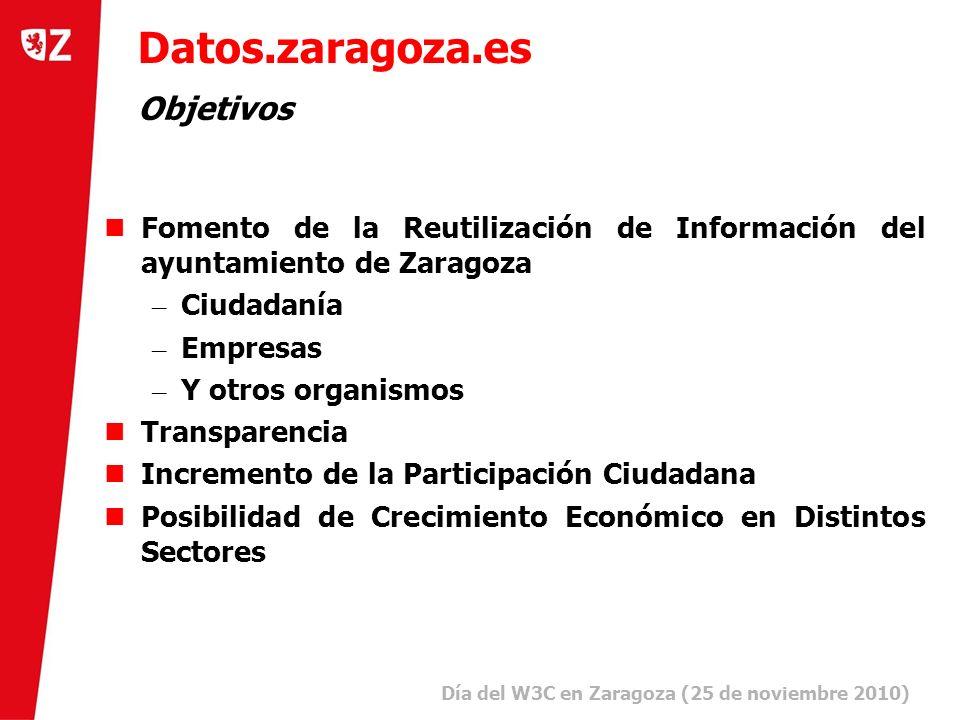 13 Día del W3C en Zaragoza (25 de noviembre 2010) ) Datos.zaragoza.es Objetivos Fomento de la Reutilización de Información del ayuntamiento de Zaragoza – Ciudadanía – Empresas – Y otros organismos Transparencia Incremento de la Participación Ciudadana Posibilidad de Crecimiento Económico en Distintos Sectores