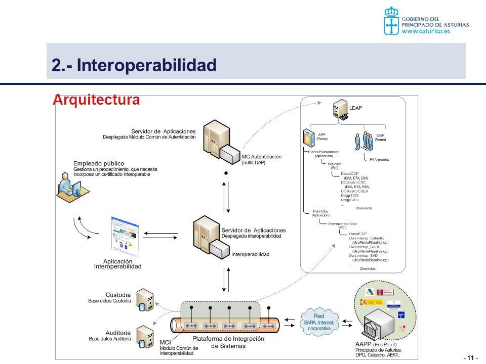 - 11 - 2.- Interoperabilidad Arquitectura