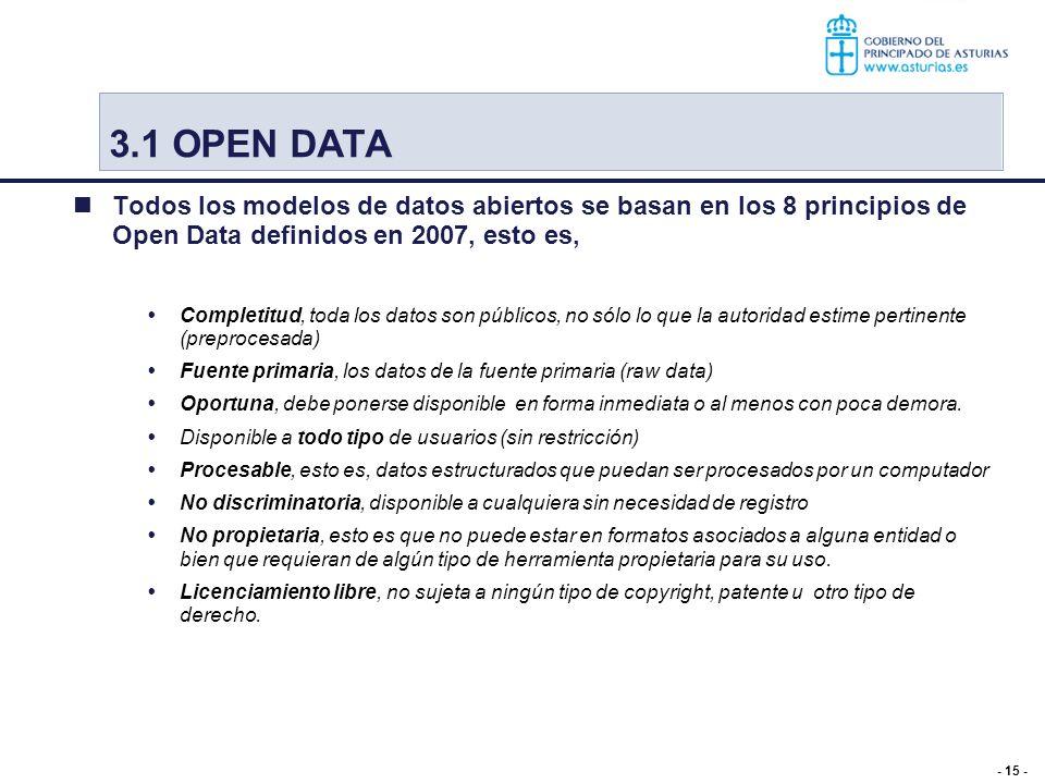 - 15 - 3.1 OPEN DATA Todos los modelos de datos abiertos se basan en los 8 principios de Open Data definidos en 2007, esto es, Completitud, toda los d