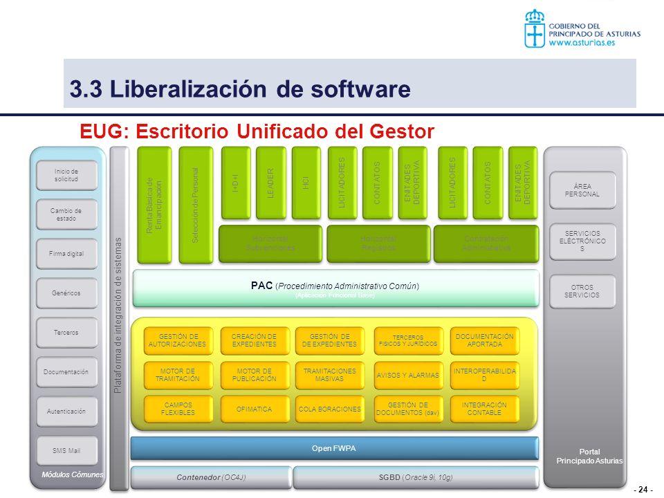 - 24 - 5 – Soporte tecnológico Open FWPA SGBD (Oracle 9i, 10g) Contenedor (OC4J) CORE-EUG Plataforma de integración de sistemas GESTIÓN DE AUTORIZACIO