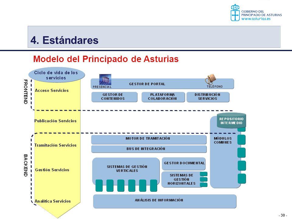 - 30 - Modelo del Principado de Asturias 4. Estándares