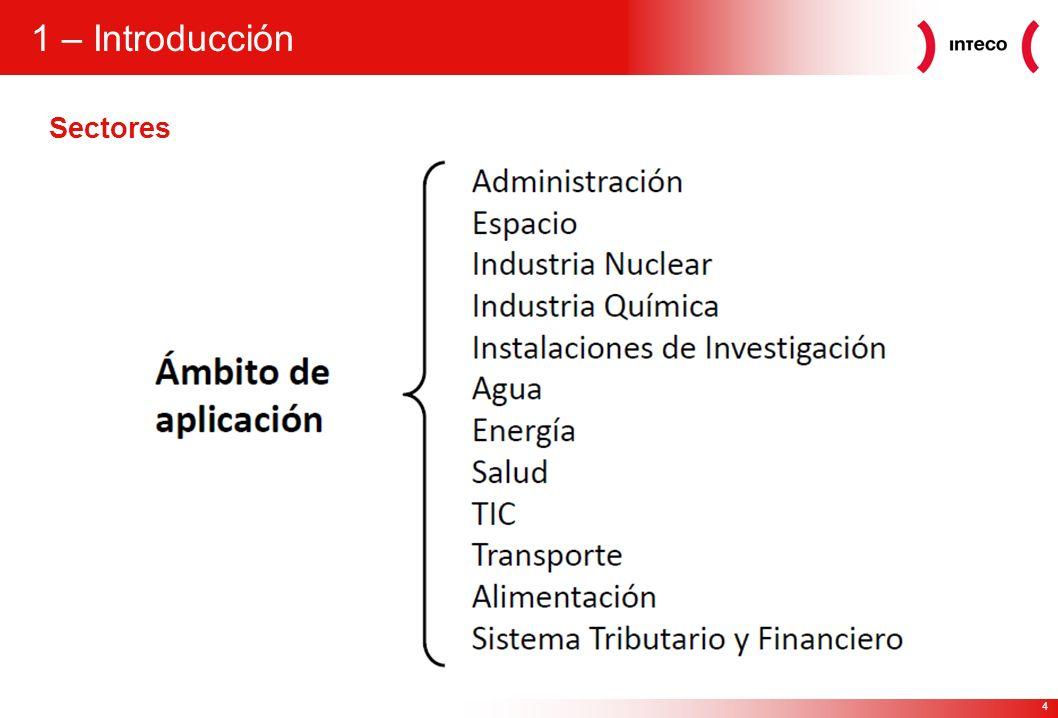 4 1 – Introducción Sectores