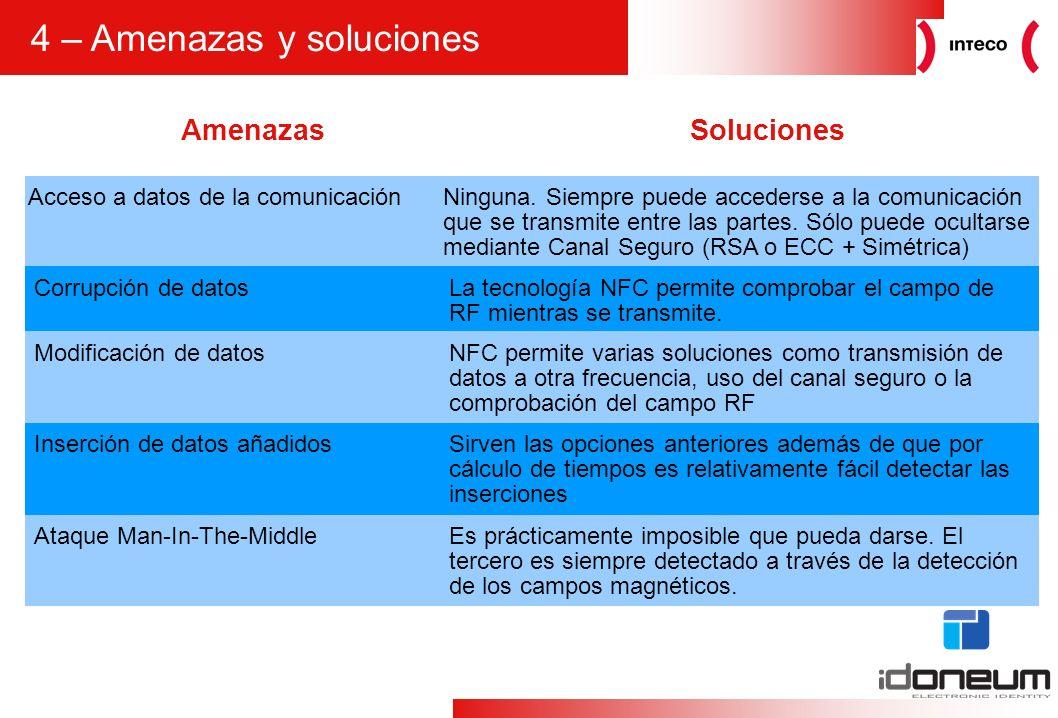 6 4 – Amenazas y soluciones Acceso a datos de la comunicaciónNinguna. Siempre puede accederse a la comunicación que se transmite entre las partes. Sól