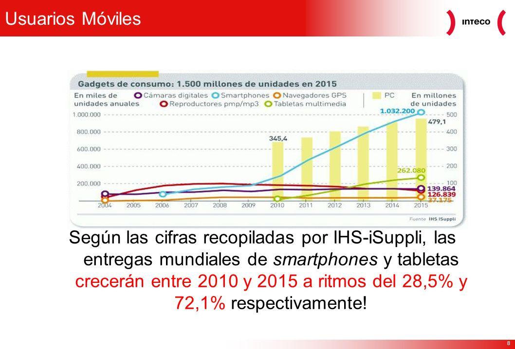 9 El Mercado del Smartphone no para de crecer El mercado de smartphones superará la barrera de los 1.000 millones de unidades vendidas en 2016.