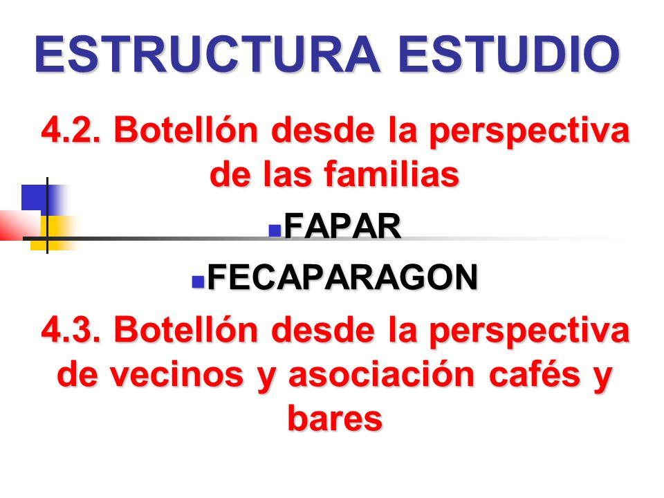 ESTRUCTURA ESTUDIO 4.2.