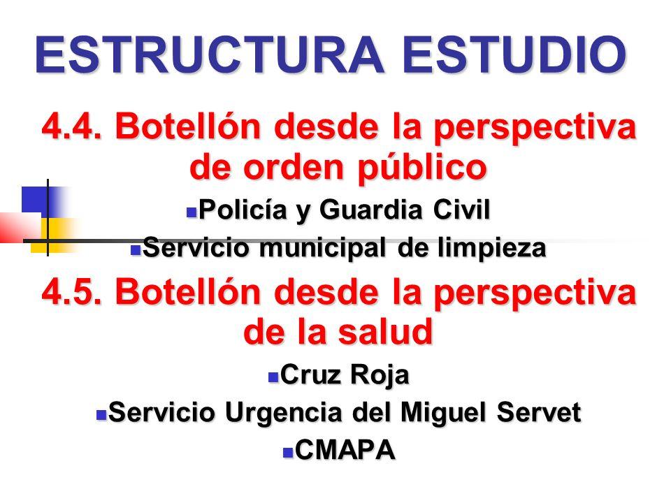 ESTRUCTURA ESTUDIO 4.4.