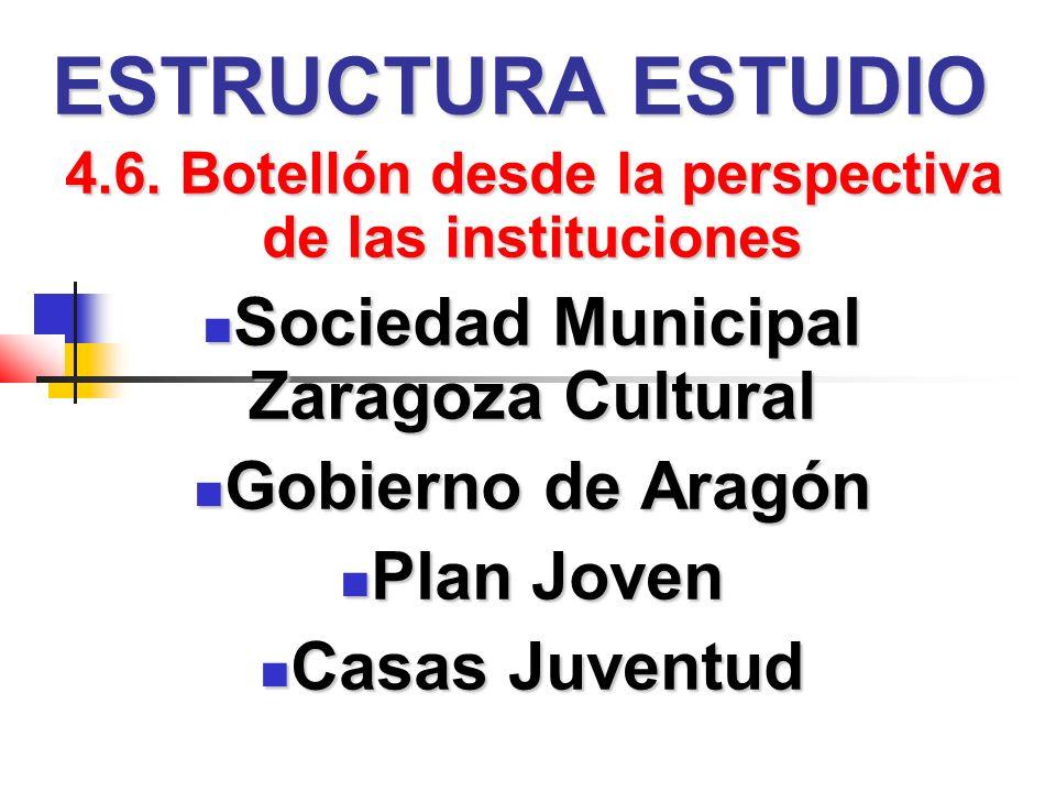 ESTRUCTURA ESTUDIO 4.6.