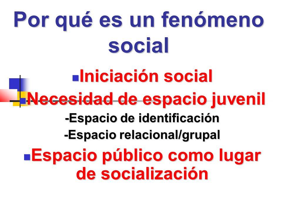 Por qué es un fenómeno social Iniciación social Iniciación social Necesidad de espacio juvenil Necesidad de espacio juvenil -Espacio de identificación -Espacio relacional/grupal Espacio público como lugar de socialización Espacio público como lugar de socialización