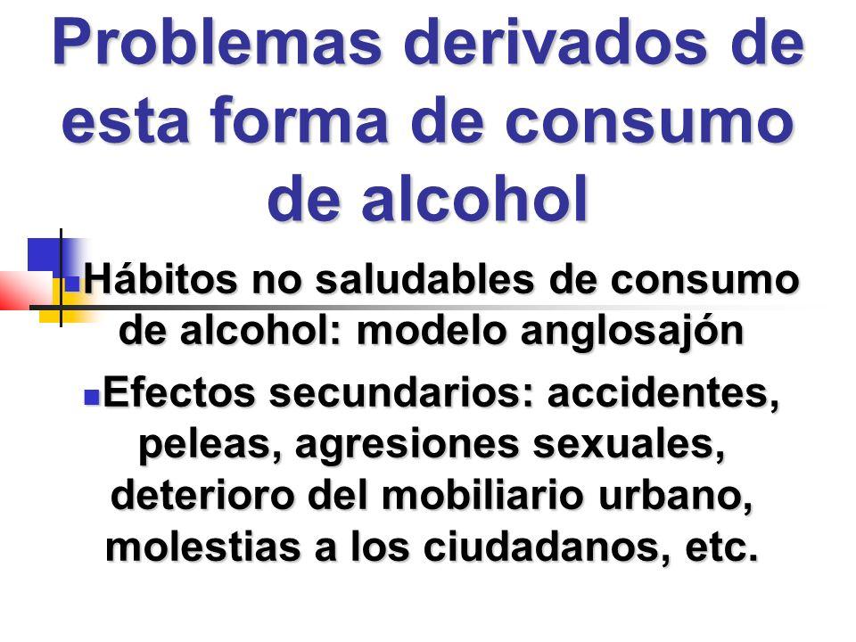 Problemas derivados de esta forma de consumo de alcohol Hábitos no saludables de consumo de alcohol: modelo anglosajón Hábitos no saludables de consumo de alcohol: modelo anglosajón Efectos secundarios: accidentes, peleas, agresiones sexuales, deterioro del mobiliario urbano, molestias a los ciudadanos, etc.
