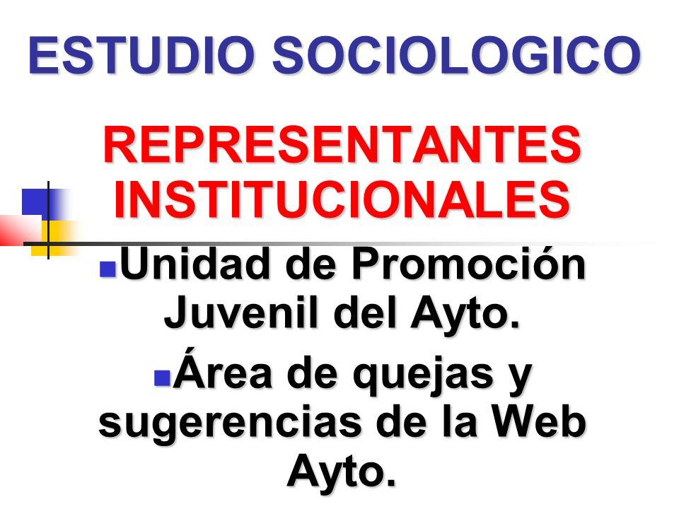 ESTUDIO SOCIOLOGICO REPRESENTANTES INSTITUCIONALES Unidad de Promoción Juvenil del Ayto.