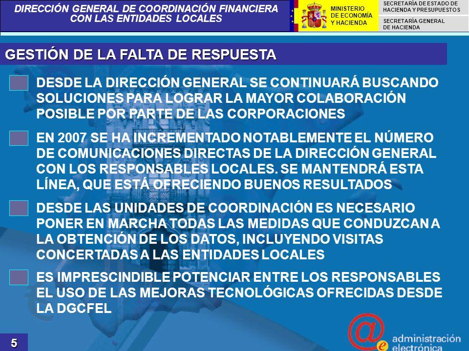 DIRECCIÓN GENERAL DE COORDINACIÓN FINANCIERA CON LAS ENTIDADES LOCALES SECRETARÍA DE ESTADO DE HACIENDA Y PRESUPUESTOS SECRETARÍA GENERAL DE HACIENDA
