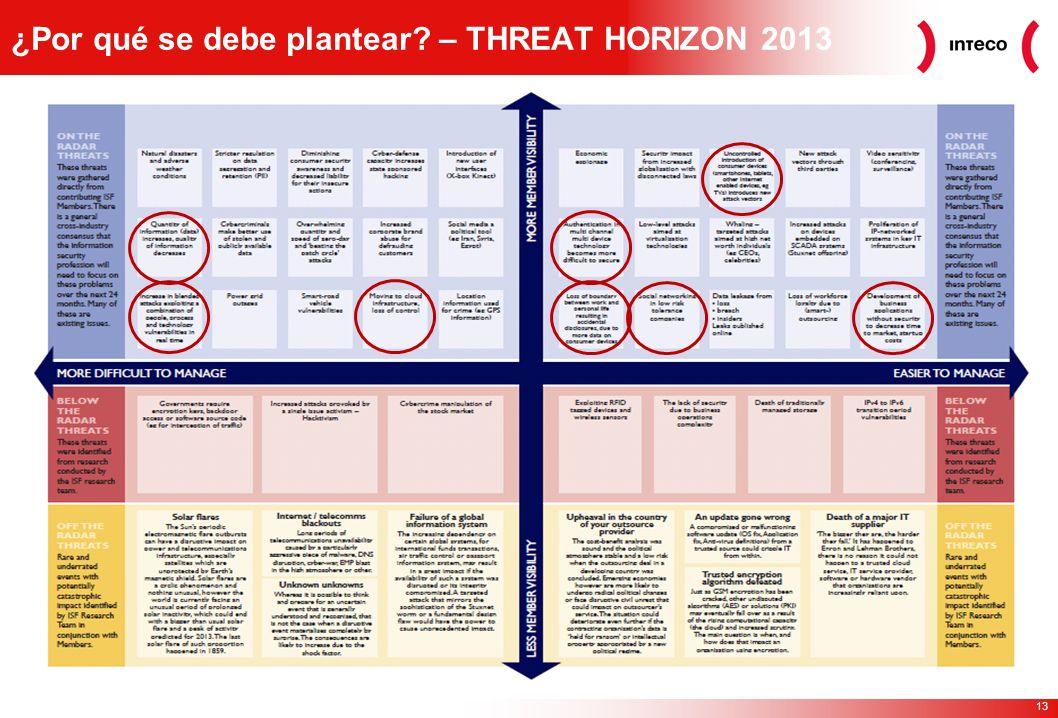 13 ¿Por qué se debe plantear – THREAT HORIZON 2013
