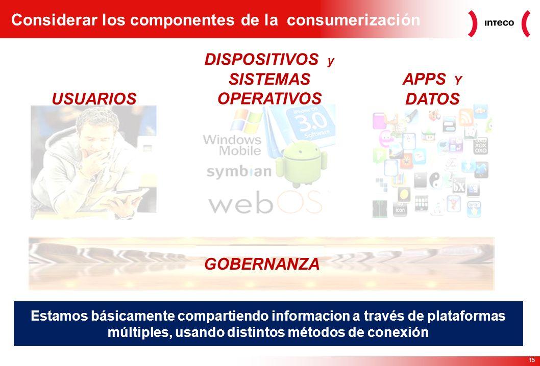 15 Considerar los componentes de la consumerización Estamos básicamente compartiendo informacion a través de plataformas múltiples, usando distintos métodos de conexión GOBERNANZA DISPOSITIVOS y SISTEMAS OPERATIVOS APPS Y DATOS USUARIOS