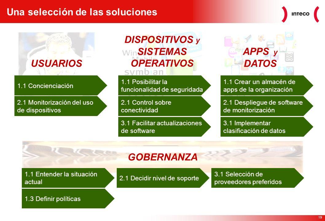 19 Una selección de las soluciones GOBERNANZA DISPOSITIVOS y SISTEMAS OPERATIVOS APPS y DATOS USUARIOS 2.1 Monitorización del uso de dispositivos 1.1