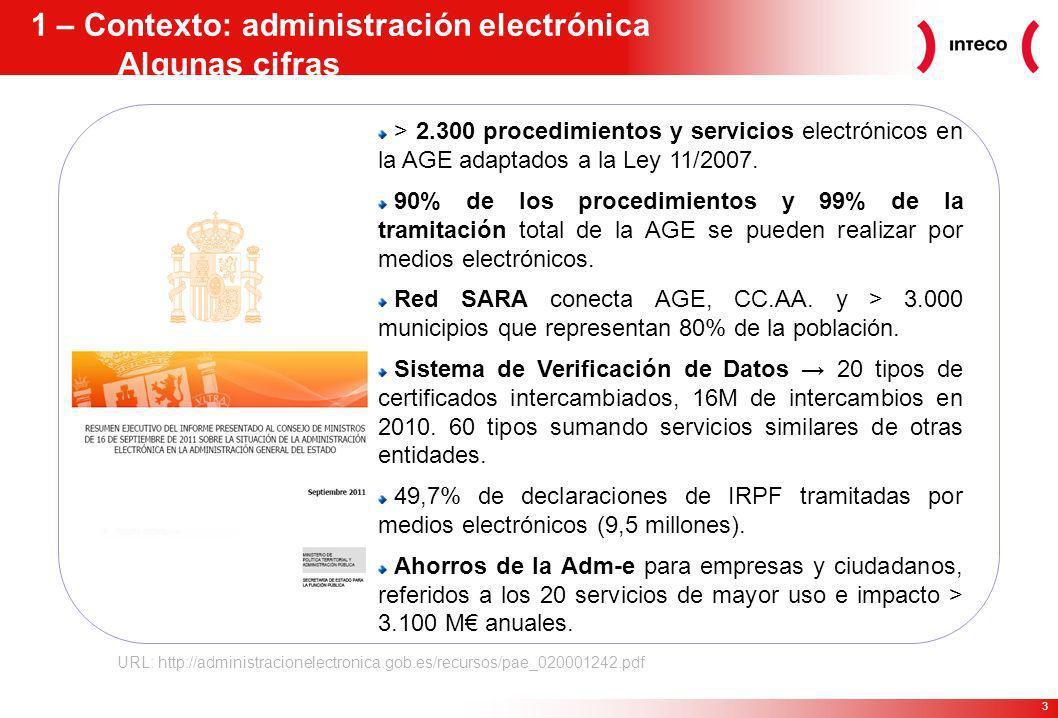 3 1 – Contexto: administración electrónica Algunas cifras > 2.300 procedimientos y servicios electrónicos en la AGE adaptados a la Ley 11/2007.