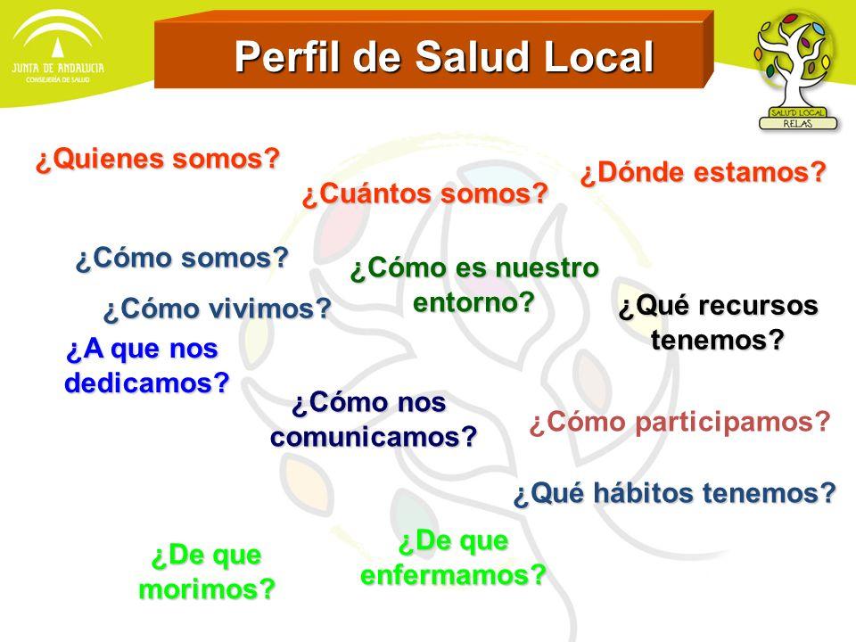 Perfil de Salud Local Perfil de Salud Local ¿Quienes somos? ¿Dónde estamos? ¿Cómo vivimos? ¿Cómo es nuestro entorno? ¿Cómo somos? ¿A que nos dedicamos
