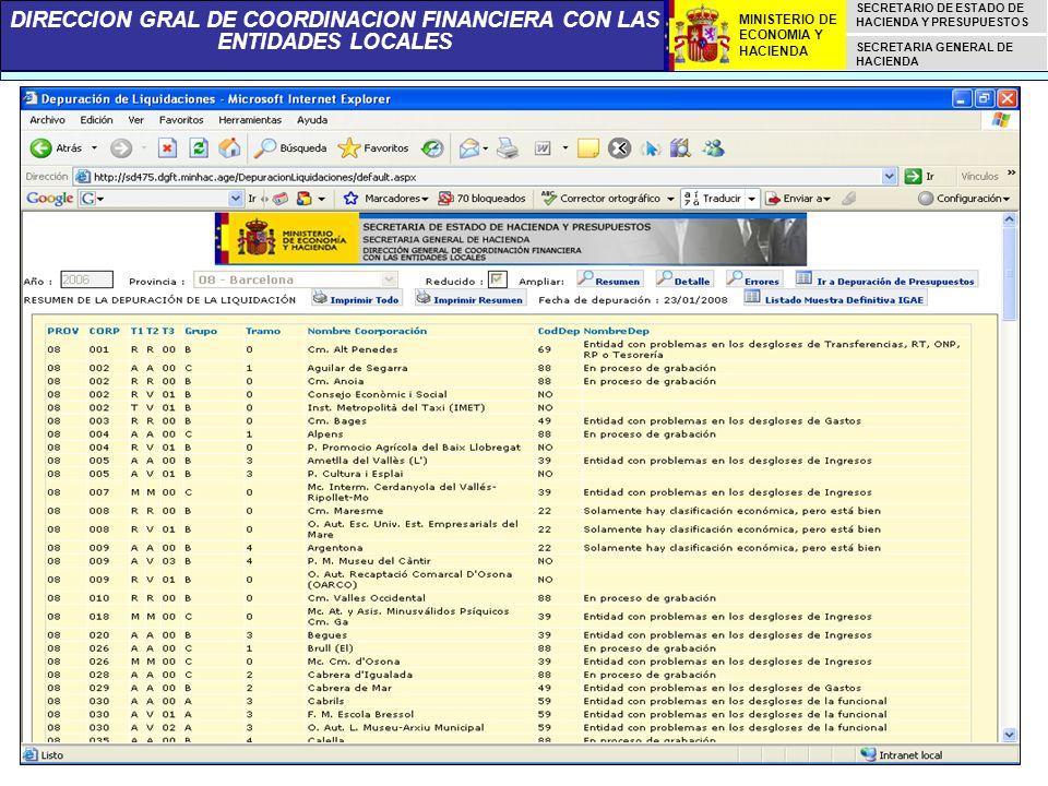 DIRECCION GRAL DE COORDINACION FINANCIERA CON LAS ENTIDADES LOCALES SECRETARIO DE ESTADO DE HACIENDA Y PRESUPUESTOS SECRETARIA GENERAL DE HACIENDA MINISTERIO DE ECONOMIA Y HACIENDA