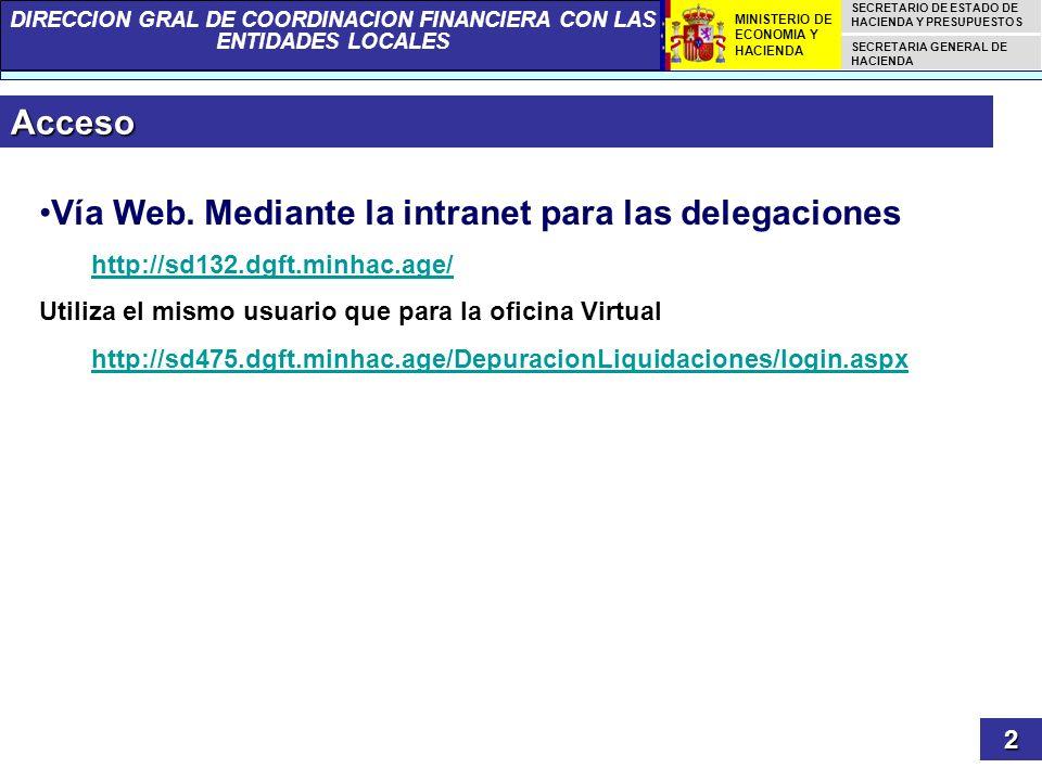 DIRECCION GRAL DE COORDINACION FINANCIERA CON LAS ENTIDADES LOCALES SECRETARIO DE ESTADO DE HACIENDA Y PRESUPUESTOS SECRETARIA GENERAL DE HACIENDA MINISTERIO DE ECONOMIA Y HACIENDA Acceso 2 Vía Web.