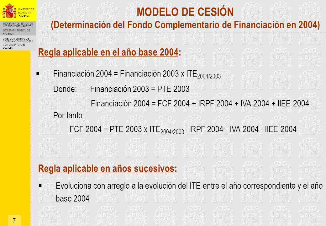 SECRETARÍA DE ESTADO DE HACIENDA Y PRESUPUESTOS SECRETARÍA GENERAL DE HACIENDA DIRECCIÓN GENERAL DE COORDINACIÓN FINANCIERA CON LAS ENTIDADES LOCALES MINISTERIO DE ECONOMÍA Y HACIENDA MODELO DE CESIÓN (Determinación del Fondo Complementario de Financiación en 2008) 8 Regla aplicable en el año 2008: Financiación 2008 = Financiación 2007 x ITE 2008/2007 Donde: Financiación 2007 = PTE 2007 Financiación 2008 = FCF 2008 + IRPF 2008 + IVA 2008 + IIEE 2008 Por tanto: FCF 2008 = PTE 2007 x ITE 2008/2007 - IRPF 2008 - IVA 2008 - IIEE 2008 Conversión al año base 2004: El FCF 2008 se convierte a valores de 2004 aplicando el ITE 2008/2004 para darle un tratamiento homogéneo con el resto de municipios del modelo de cesión El valor del FCF evoluciona con arreglo a la evolución del ITE entre el año correspondiente y el año base 2004