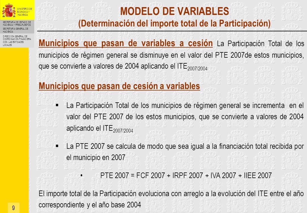 SECRETARÍA DE ESTADO DE HACIENDA Y PRESUPUESTOS SECRETARÍA GENERAL DE HACIENDA DIRECCIÓN GENERAL DE COORDINACIÓN FINANCIERA CON LAS ENTIDADES LOCALES MINISTERIO DE ECONOMÍA Y HACIENDA MODELO DE VARIABLES (Determinación del importe individual de la Participación) 10 Determinación Importe Global: Se actualiza anualmente con arreglo a la evolución de los ITE Criterios de Distribución: 75 % Población de derecho ponderada 12,5 % Esfuerzo fiscal 12,5 % Inverso capacidad tributaria Garantía de financiación mínima: – Ningún municipio percibirá una financiación inferior a la obtenida en 2003.