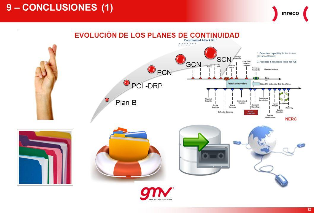 12 9 – CONCLUSIONES (1) Plan B PCI -DRP PCN GCN SCN EVOLUCIÓN DE LOS PLANES DE CONTINUIDAD NERC