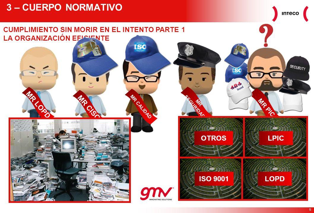 6 4 – MATRIZ DE REQUISITOS PCI DSS CUMPLIMIENTO SIN MORIR EN EL INTENTO PARTE 1 NOSOTROS LO TENEMOS TODO BIEN ATADO ENS ISO 28000 ISO 27001 ISO 27002 ISO 13335 BS25999 ISO 27301 LOPD LPIC Plan director de seguridad ISO 20000 ANÁLISIS DE RIESGOS BS25777 - NIST ISO 31000