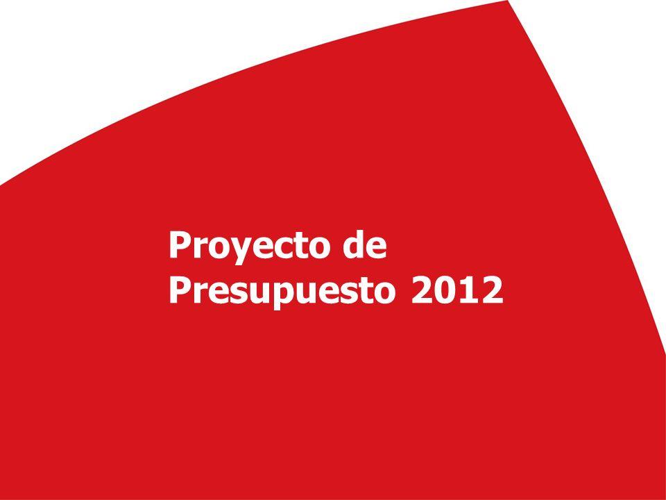 Proyecto de presupuesto 2012 11.- Servicio de la deuda sobre los gastos