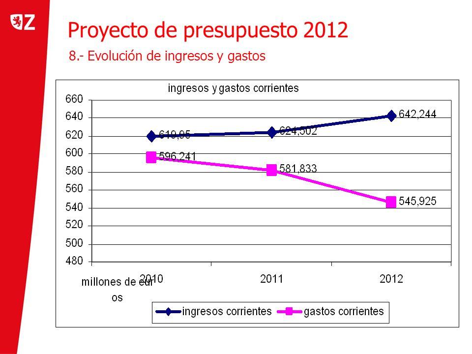 Proyecto de presupuesto 2012 9.CARACTERÍSTICAS.
