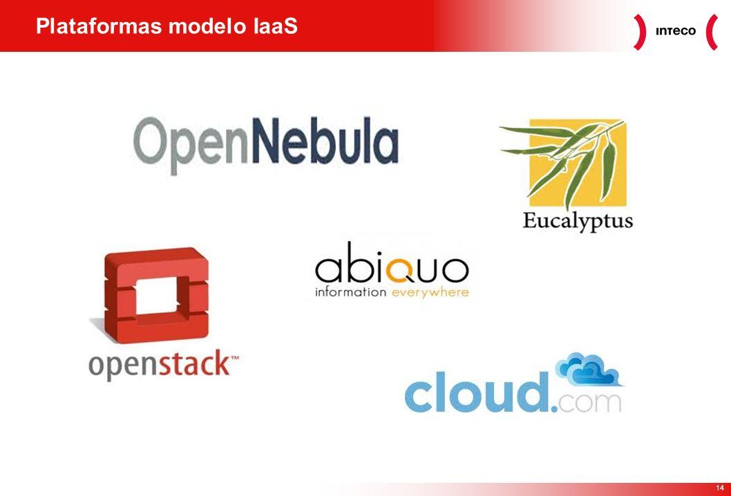 14 Plataformas modelo IaaS