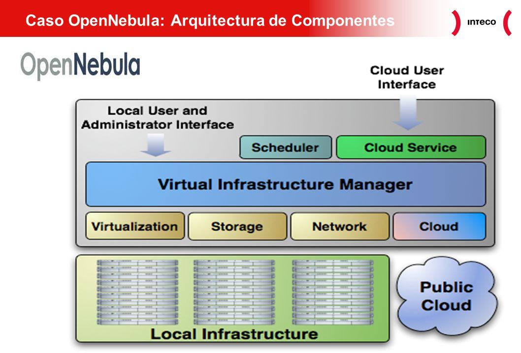 15 Caso OpenNebula: Arquitectura de Componentes