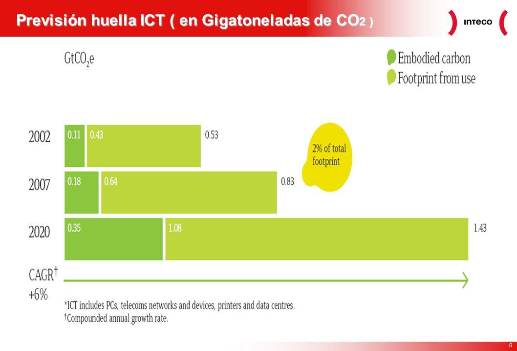 5 Previsión huella ICT ( en Gigatoneladas de CO 2 )