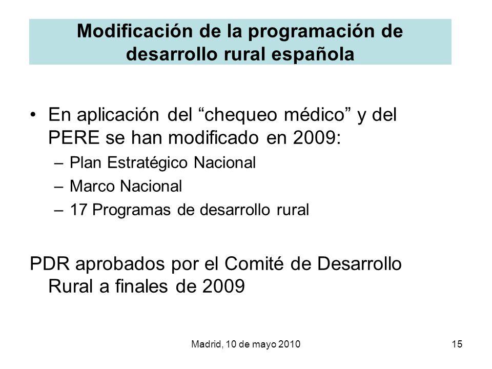 Madrid, 10 de mayo 201015 Modificación de la programación de desarrollo rural española En aplicación del chequeo médico y del PERE se han modificado e