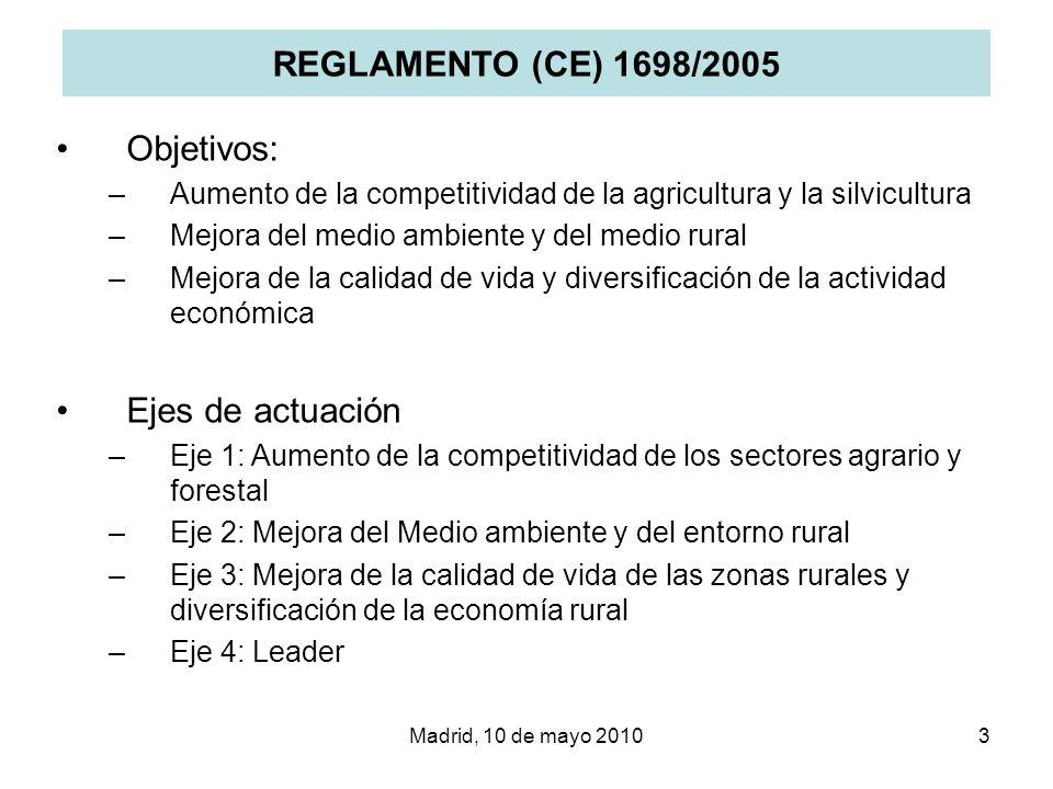Madrid, 10 de mayo 20103 REGLAMENTO (CE) 1698/2005 Objetivos: –Aumento de la competitividad de la agricultura y la silvicultura –Mejora del medio ambi