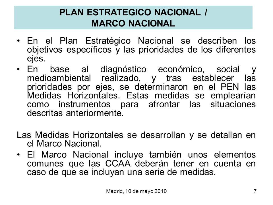 Madrid, 10 de mayo 20108 MARCO NACIONAL Medidas Horizontales –EJE 1 Gestión de Recursos Hídricos y otras Infraestructuras Rurales Aumento del valor añadido de los productos agrícolas y forestales Implantación de Servicios de Asesoramiento Utilización de Servicios de Asesoramiento Instalación de Jóvenes Agricultores –EJE 2 Mitigación de la desertificación: prevención de incendios forestales Conservación y Desarrollo de Red Natura 2000 en el medio forestal Biodiversidad Elementos Comunes –Elementos básicos que las CCAA han de tener en cuenta en caso de que incluyan las siguientes medidas o actuaciones: Sectores específicos Contratos territoriales Agroambientales y bienestar animal Producción ecológica Red Natura en el ámbito agrario Ayudas para zonas con dificultades naturales LEADER (de aplicación obligatoria) Forestación