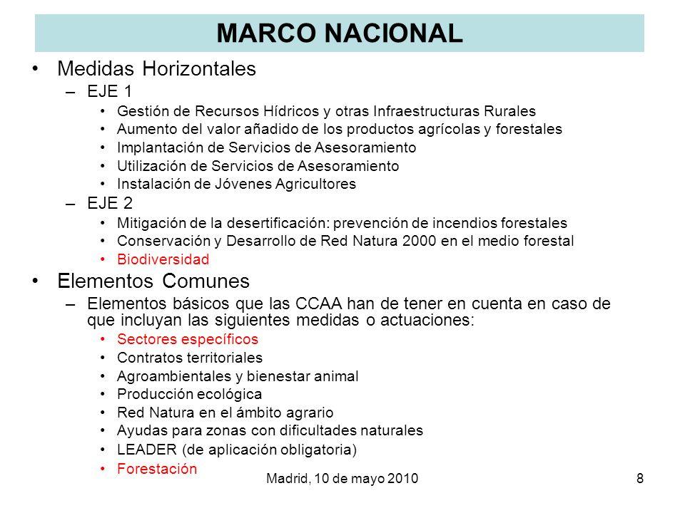 Madrid, 10 de mayo 20108 MARCO NACIONAL Medidas Horizontales –EJE 1 Gestión de Recursos Hídricos y otras Infraestructuras Rurales Aumento del valor añ