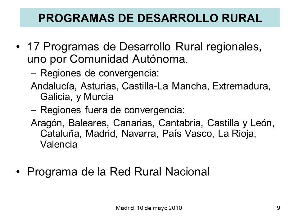Madrid, 10 de mayo 20109 PROGRAMAS DE DESARROLLO RURAL 17 Programas de Desarrollo Rural regionales, uno por Comunidad Autónoma. –Regiones de convergen