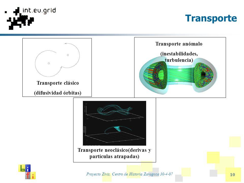 Proyecto Zivis, Centro de Historia Zaragoza 30-4-07 10 Transporte Transporte clásico (difusividad órbitas) Transporte neoclásico(derivas y partículas