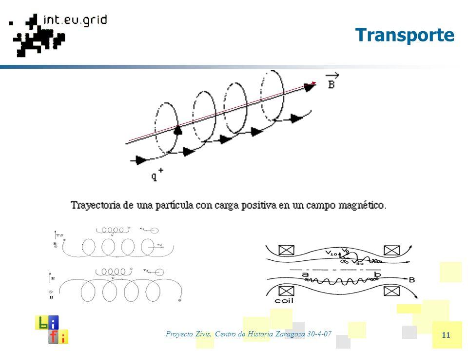 Proyecto Zivis, Centro de Historia Zaragoza 30-4-07 11 Transporte