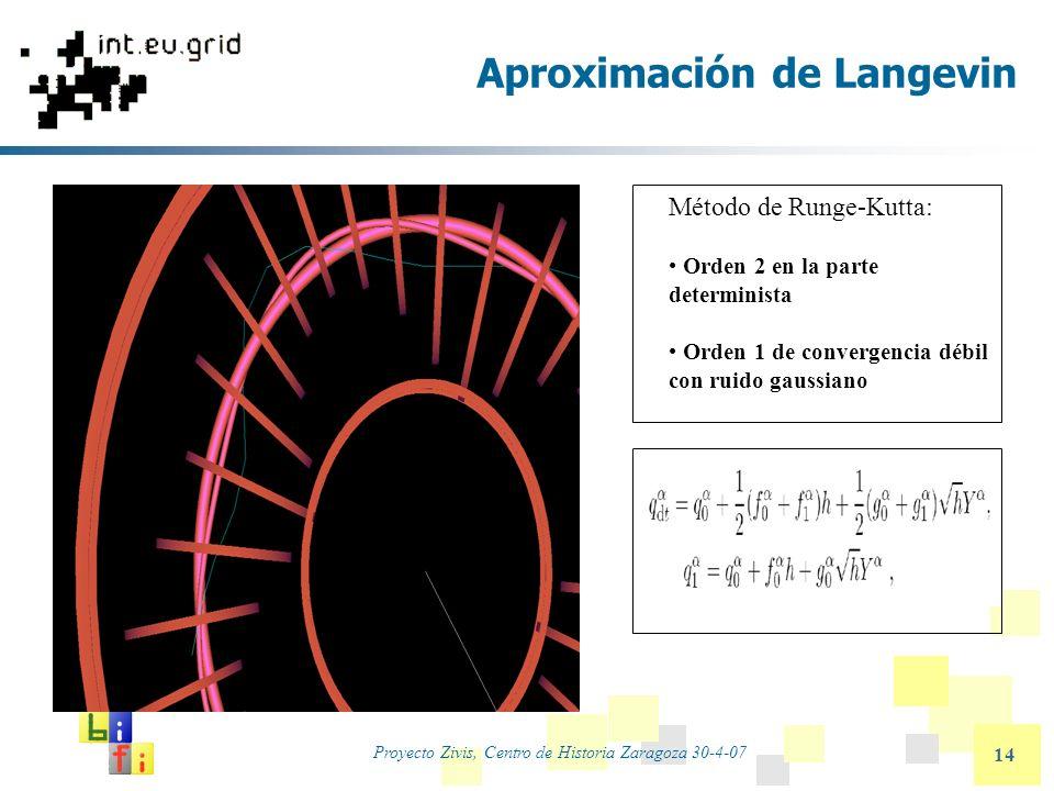 Proyecto Zivis, Centro de Historia Zaragoza 30-4-07 14 Aproximación de Langevin Método de Runge-Kutta: Orden 2 en la parte determinista Orden 1 de con