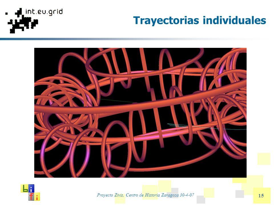 Proyecto Zivis, Centro de Historia Zaragoza 30-4-07 15 Trayectorias individuales