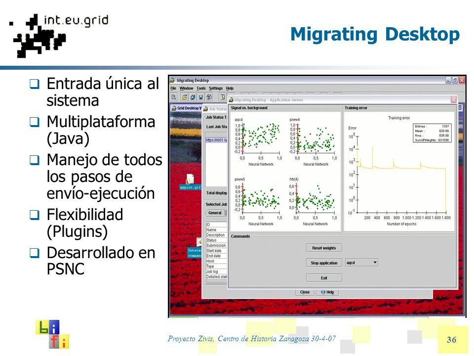 Proyecto Zivis, Centro de Historia Zaragoza 30-4-07 36 Migrating Desktop Entrada única al sistema Multiplataforma (Java) Manejo de todos los pasos de