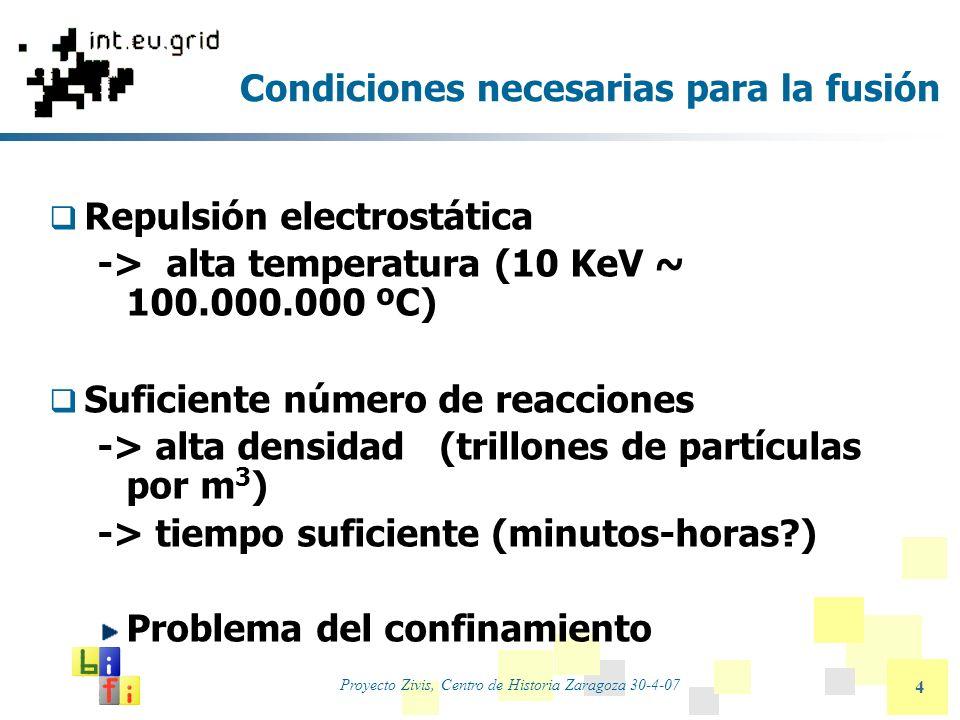 Proyecto Zivis, Centro de Historia Zaragoza 30-4-07 5 El plasma El gas pasa a estado de plasma: Se ioniza completamente Conductor de la electricidad Poco colisional Fenómenos colectivos