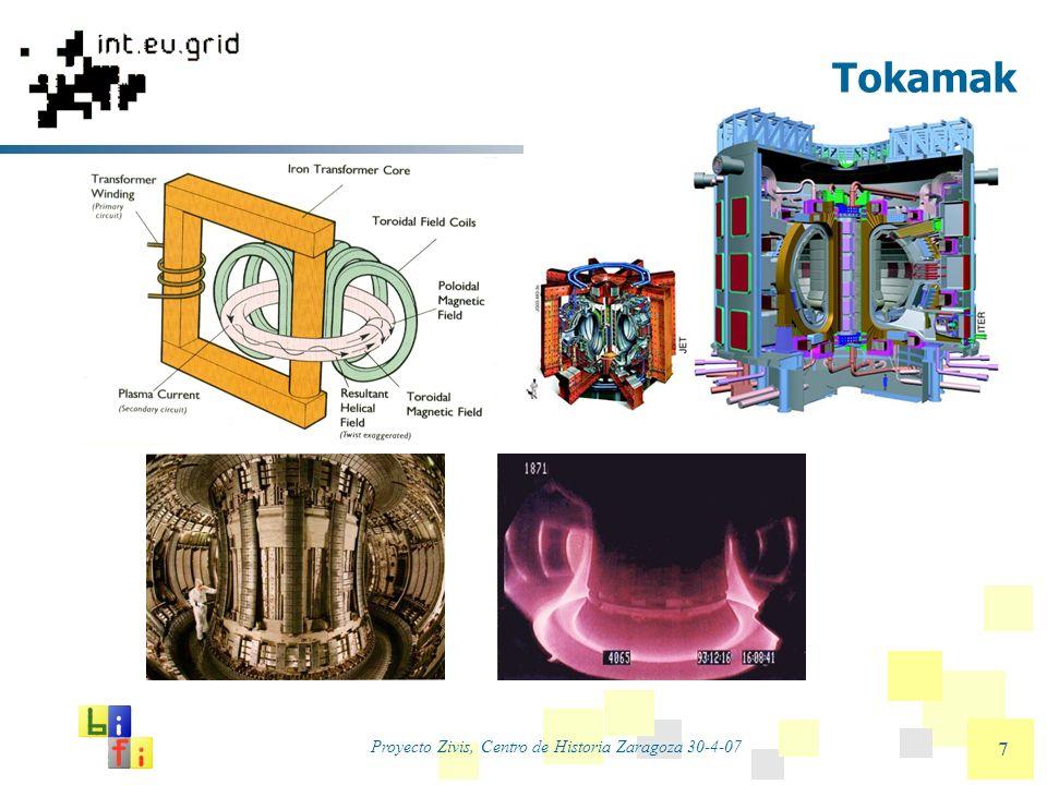 Proyecto Zivis, Centro de Historia Zaragoza 30-4-07 18 Ventajas del método utilizado Elimina hipótesis a priori Fácilmente generalizable Diferentes geometrías.