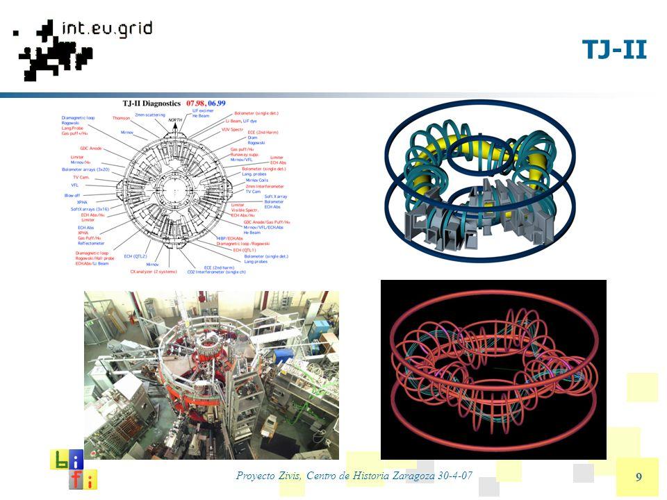 Proyecto Zivis, Centro de Historia Zaragoza 30-4-07 30 Int.eu.grid (Interactive European Grid) Objetivo: Desarrollo de una avanzada infraestructura grid orientada específicamente al soporte de aplicaciones interactivas.