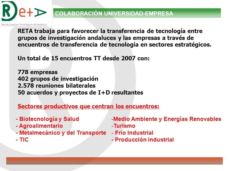 COLABORACIÓN UNIVERSIDAD-EMPRESA RETA trabaja para favorecer la transferencia de tecnología entre grupos de investigación andaluces y las empresas a través de encuentros de transferencia de tecnología en sectores estratégicos.
