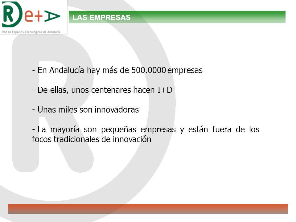 LAS EMPRESAS - En Andalucía hay más de 500.0000 empresas - De ellas, unos centenares hacen I+D - Unas miles son innovadoras - La mayoría son pequeñas empresas y están fuera de los focos tradicionales de innovación