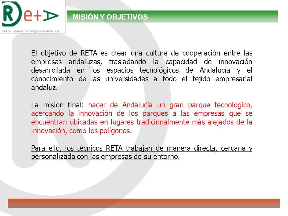 MISIÓN Y OBJETIVOS El objetivo de RETA es crear una cultura de cooperación entre las empresas andaluzas, trasladando la capacidad de innovación desarrollada en los espacios tecnológicos de Andalucía y el conocimiento de las universidades a todo el tejido empresarial andaluz.