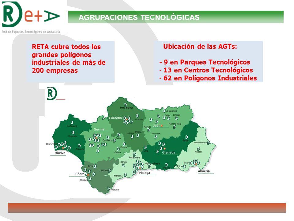 AGRUPACIONES TECNOLÓGICAS RETA cubre todos los grandes polígonos industriales de más de 200 empresas Ubicación de las AGTs: - 9 en Parques Tecnológicos - 13 en Centros Tecnológicos - 62 en Polígonos Industriales