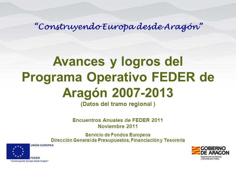 Construyendo Europa desde Aragón Servicio de Fondos Europeos Dirección General de Presupuestos, Financiación y Tesorería Encuentros Anuales de FEDER 2